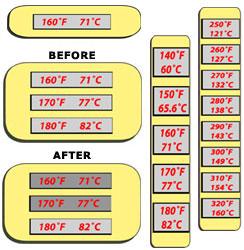 高温温度标贴50101--50809